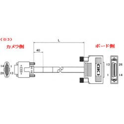 SDR-MDRタイプ