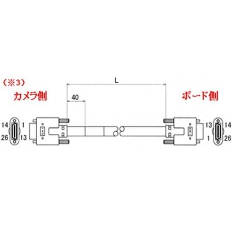 SDR-SDRタイプ・《標準線》《細線》《高屈曲線(ロボット)》《Pocl線(電源線入り)》